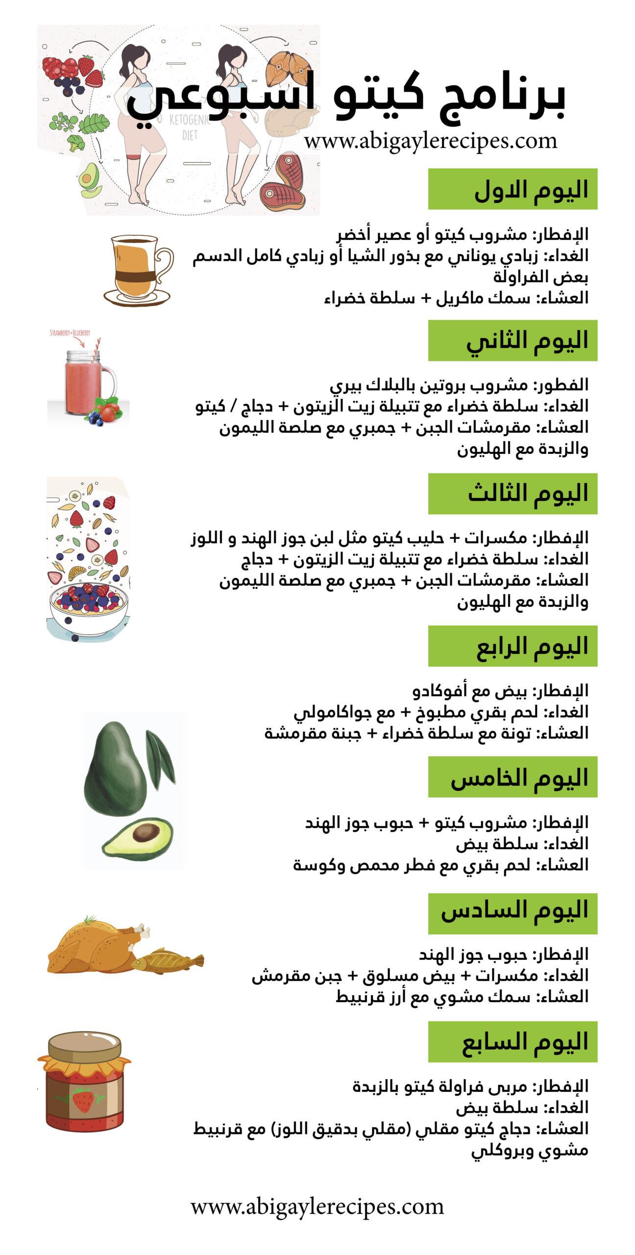 كيتو دايت جدول نظام غذائي